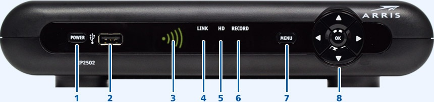 Understanding the lights and buttons on a maxTV set-top box