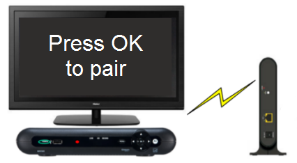 Setting up a wireless set-top box with a Video Access Point (VAP)