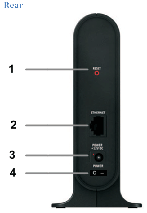 Understanding the lights and buttons on a maxTV wireless Video