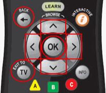 Understanding the maxTV remote buttons