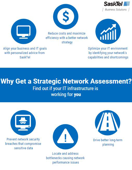 Strategic Network Evaluation